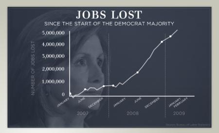 chart-jobloss