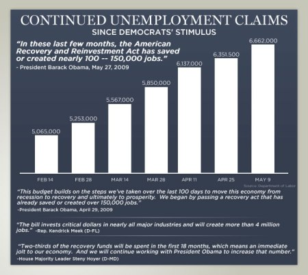 chart-continuedunemployment1