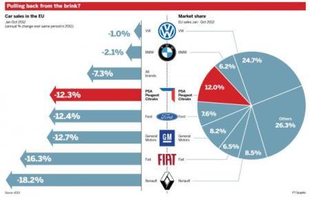 Europe Car Sales_0