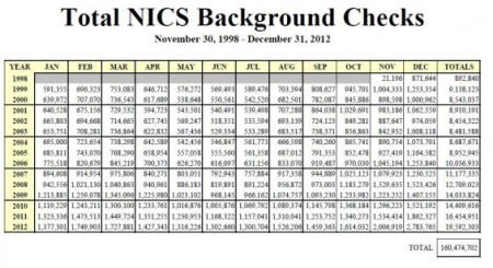 nics-checks1-e1358113198884