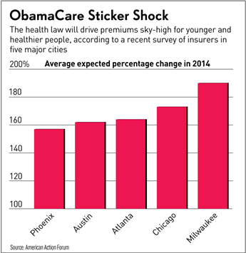 obamacare-sticker-shock.png.pagespeed.ic.