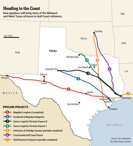 Texas Next Big Oil Rush New Pipelines Ferrying