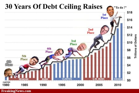 debt-ceiling-rising