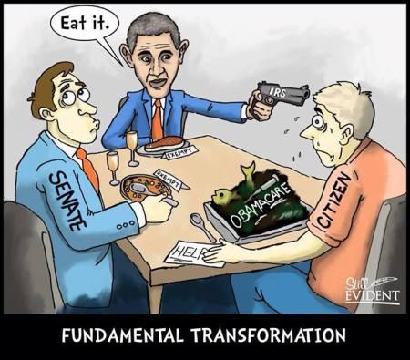 Fundamental-Transformation